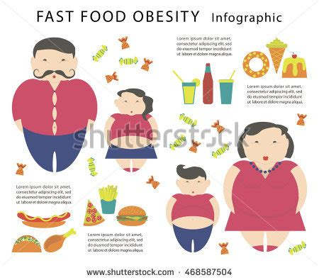 Fast Food And Child Obesity Essay - 1889 Words